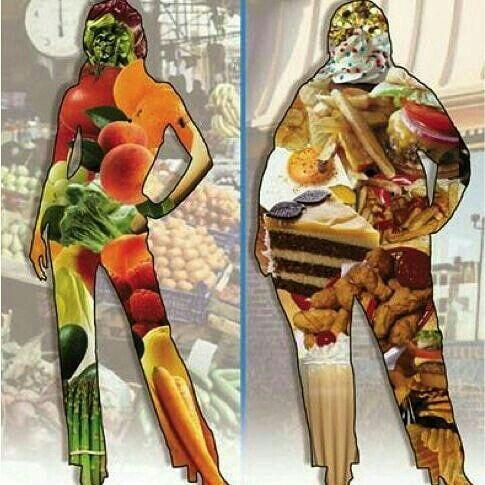 You are what you eat...Apa yg kita makan akan tercermin di badan, wajah, sikap, Cara pikir.!!